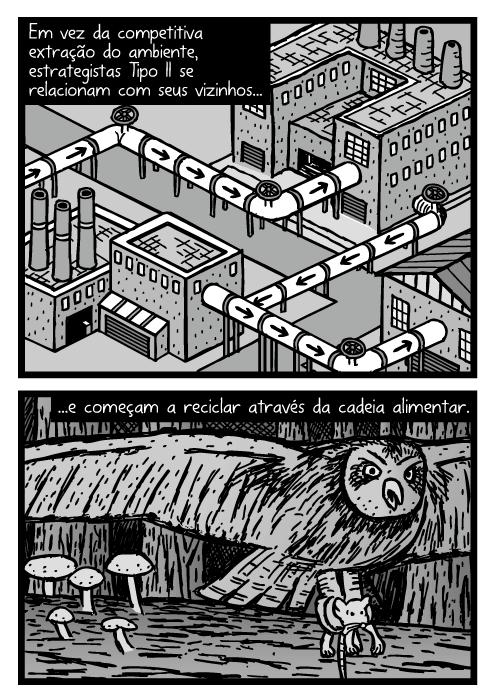 Desenho de tubos isométricos industriais de reciclagem. Cartum de coruja pegando um rato. Em vez da competitiva extração do ambiente, estrategistas Tipo II se relacionam com seus vizinhos...e começam a reciclar através da cadeia alimentar.