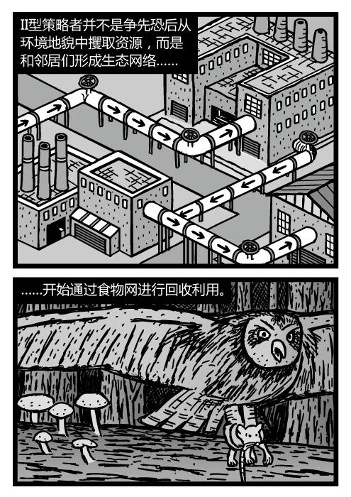 等角投影的工业化工厂管道回收图。猫头鹰捕捉老鼠的卡通。II型策略者并不是争先恐后从环境地貌中攫取资源,而是和邻居们形成生态网络……开始通过食物网进行回收利用。