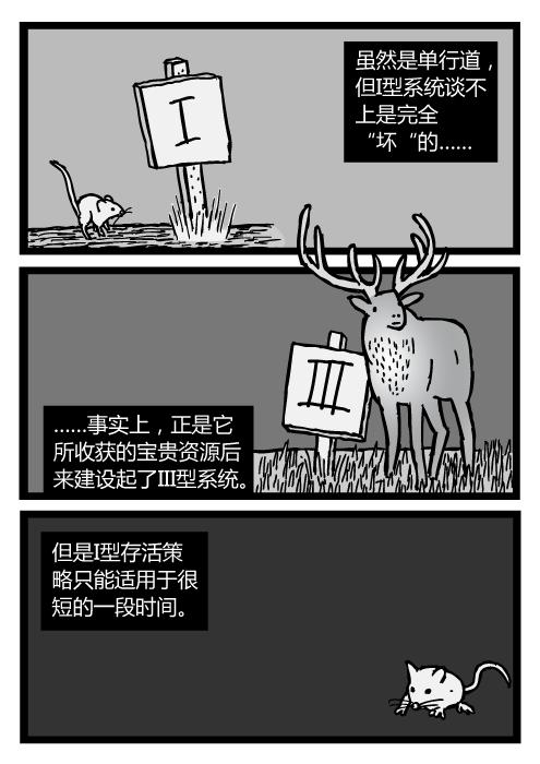 """老鼠和标牌的卡通。驼鹿的画像。虽然是单行道,但I型系统谈不上是完全""""坏""""的……事实上,正是它所收获的宝贵资源后来建设起了III型系统。但是I型存活策略只能适用于很短的一段时间。"""