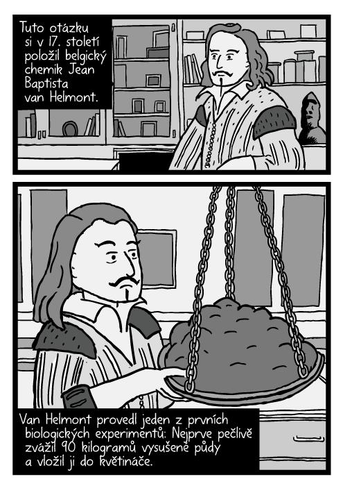 Jean Baptista van Helmot komiks. Vědecká laboratoř rovnoramenná váha kresba. Tuto otázku si v 17. století položil belgický chemik Jean Baptista van Helmont. Van Helmont provedl jeden z prvních biologických experimentů: Nejprve pečlivě zvážil 90 kilogramů vysušené půdy a vložil ji do květináče.