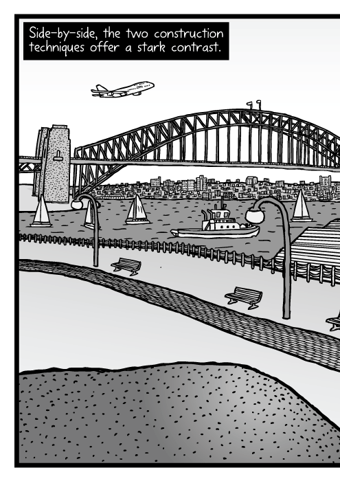 Sydney Harbour panorama drawing. Sydney Harbour Bridge cartoon. Side-by-side, the two construction techniques offer a stark contrast.
