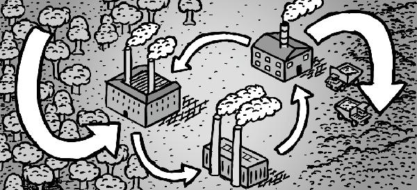 Factories industrial recycling loop. Isometric drawing of industrial recycling. Cartoon buildings.