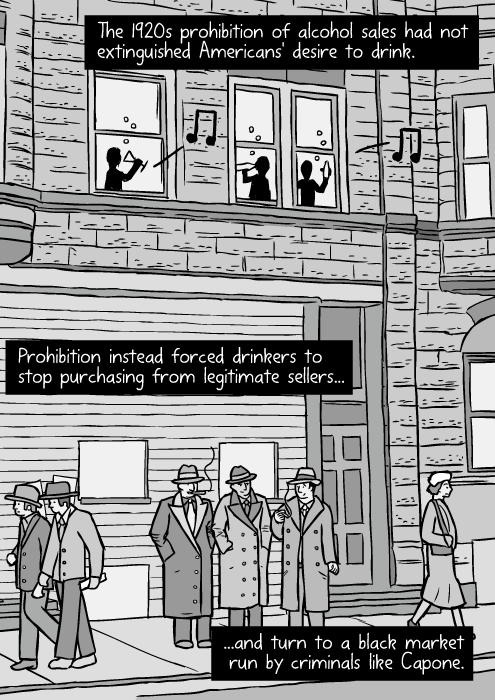 1930s Chicago street drawing. Cartoon gangsters. Mobsters smoking. The 1920s prohibition of alcohol sales had not extinguished Americans' desire to drink. Prohibition instead forced drinkers to stop purchasing from legitimate sellers... ...and turn to a black market run by criminals like Capone.