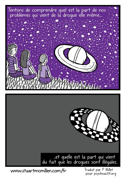 Dessin d'amis regardant un desin de Saturne de couleur pourpre, avec tous ses anneaux. Tentons de comprendre quel est la part de nos problèmes qui vient de la drogue elle même... ..et quelle est la part qui vient du fait que les drogues sont illégales.