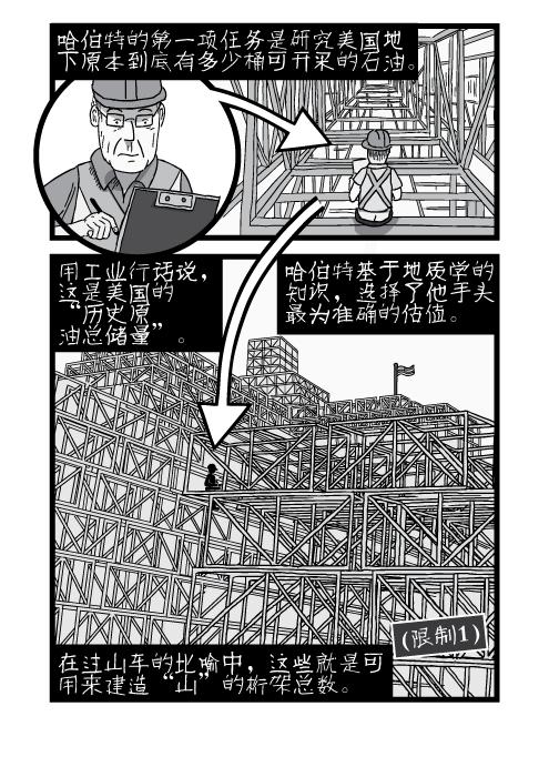 2015-04-zh-Peak-Oil-062