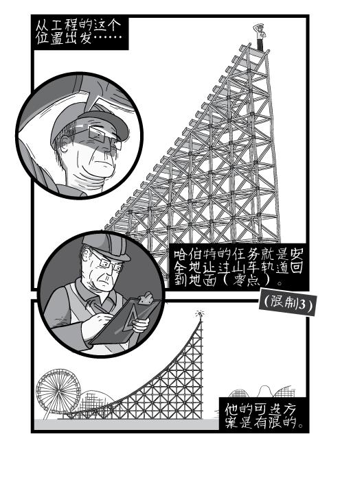 2015-04-zh-Peak-Oil-064
