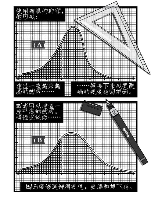 2015-04-zh-Peak-Oil-065