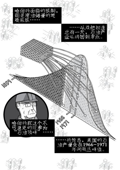 2015-04-zh-Peak-Oil-066