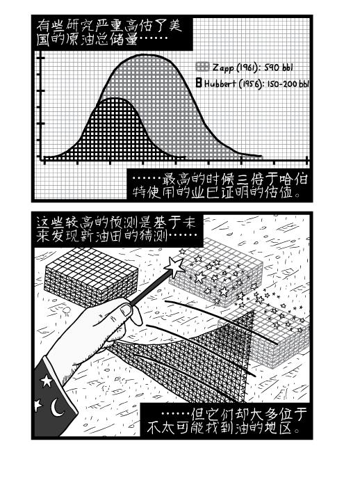 2015-04-zh-Peak-Oil-071