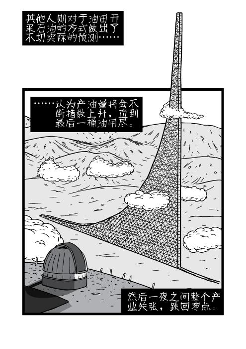 2015-04-zh-Peak-Oil-072