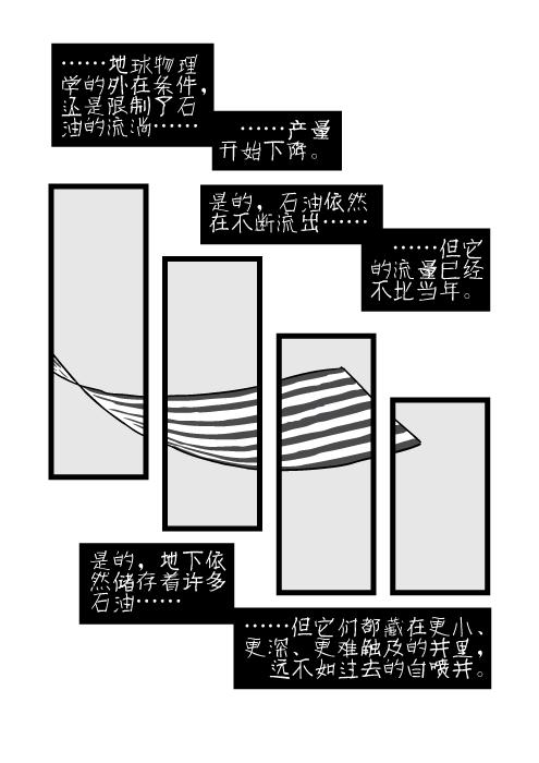 2015-04-zh-Peak-Oil-077