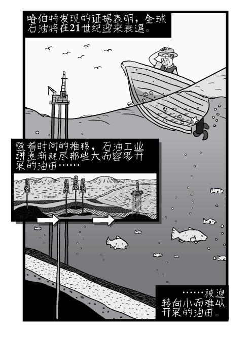 2015-04-zh-Peak-Oil-080