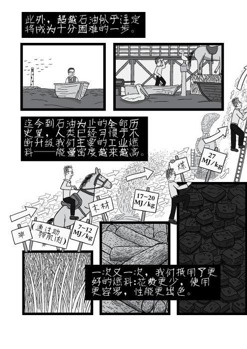 2015-04-zh-Peak-Oil-082