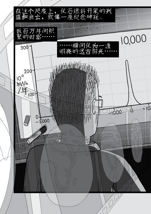 2015-04-zh-Peak-Oil-088