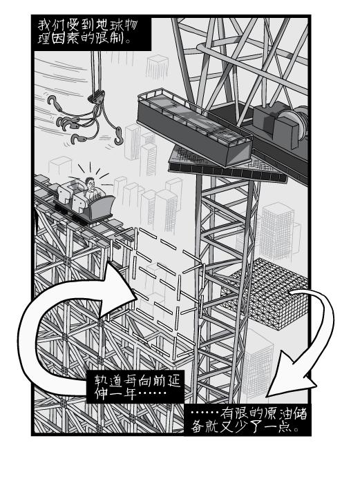 2015-04-zh-Peak-Oil-093