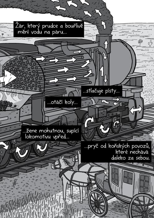 Žár, který prudce a bouřlivě mění vodu na páru stlačuje písty otáčí koly žene mohutnou, supící lokomotivu vpřed pryč od koňských povozů, které nechává daleko za sebou.