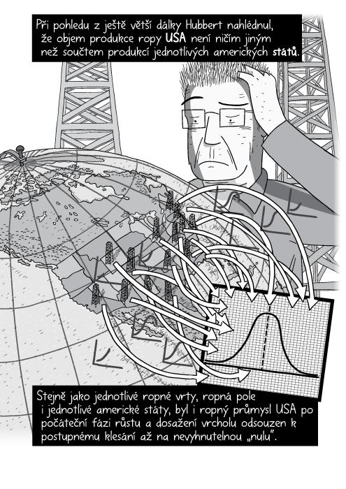 """Při pohledu zještě větší dálky Hubbert nahlédnul, že objem produkce ropy USA není ničím jiným než součtem produkcí jednotlivých amerických států. Stejně jako jednotlivé ropné vrty, ropná pole i jednotlivé americké státy, byl i ropný průmysl USA po počáteční fázi růstu a dosažení vrcholu odsouzen k postupnému klesání až na nevyhnutelnou """"nulu""""."""