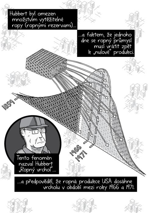 """Hubbert byl omezen množstvím vytěžitelné ropy (ropnými rezervami). Hubbert byl omezen množstvím ropných rezerv a faktem, že jednoho dne se ropný průmysl musí vrátit zpět k """"nulové"""" produkci. Tento fenomén nazval Hubbert """"Ropný vrchol"""" a předpověděl, že ropná produkce USA dosáhne vrcholu vobdobí mezi rokem 1966 a 1971."""