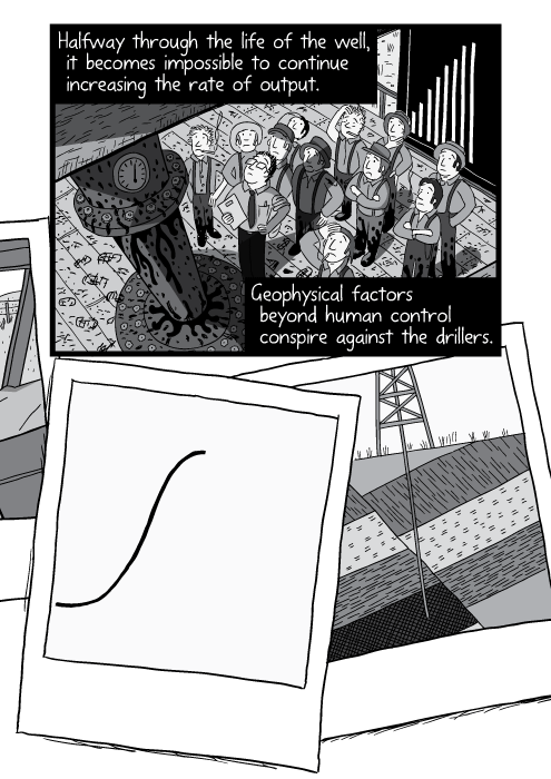 Black and white cross section of geological layers. Cartoon oil well. Halfway through the life of the well, it becomes impossible to continue increasing the rate of output. Geophysical factors beyond human control conspire against the drillers.