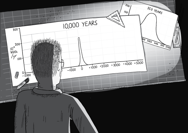 Cartoon man in darkened office, looking at chart on desktop, illuminated by desk lamp. Cartoon M. King Hubbert looking at Peak Oil 10,000 year chart.