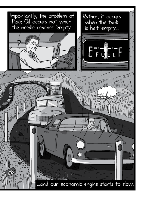 Cartoon banked-up traffic climbing winding mountain road. Close-up of car fuel tank, black and white drawing. Importantly, the problem of Peak Oil occurs not when the needle reaches 'empty'. Rather, it occurs when the tank is half-empty... ...and our economic engine starts to slow.