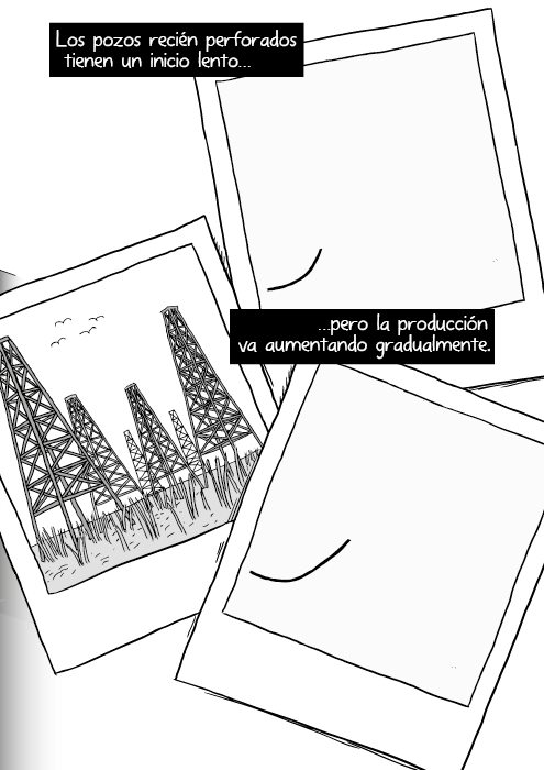 Blanco y negro cómica. Los pozos recién perforados comienzan lentamente pero la producción gradualmente aumenta.