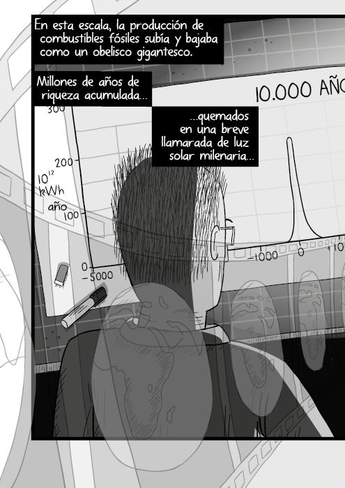 Blanco y negro cómica. En esta escala, la producción de combustibles fósiles subía y bajaba como un obelisco gigantesco. Millones de años de riqueza acumulada quemada en una breve llamarada de luz solar milenaria…