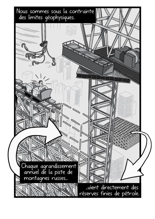 Vue en plongée d'une grue au dessus d'une structure de montagnes russes. Nous sommes sous la contrainte des limites géophysiques. Chaque agrandissement annuel de la piste de montagnes russes vient directement des réserves finies de pétrole.