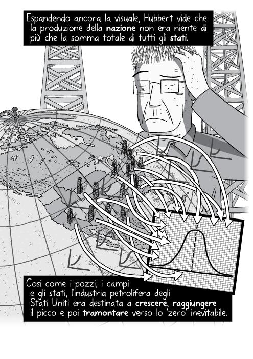 Espandendo ancora la visuale, Hubbert vide che la produzione della nazione non era niente di più che la somma totale di tutti gli stati. Cosi come i pozzi, i campi e gli stati, l'industria petrolifera degli Stati Uniti era destinata a crescere, raggiungere il picco e poi tramontare verso lo 'zero' inevitabile.