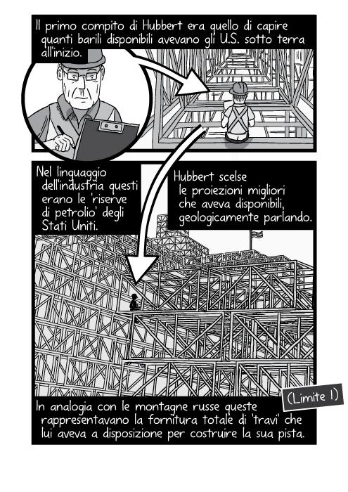 Il primo compito di Hubbert era quello di capire quanti barili disponibili avevano gli U.S. sotto terra all'inizio. Nel linguaggio dell'industria questi erano le 'riserve di petrolio' degli Stati Uniti. Hubbert scelse le proiezioni migliori che aveva disponibile, geologicamente parlando. In analogia con le montagne russe questi rappresentavano la fornitura totale di 'travi' che lui aveva a disposizione per costruire la sua pista.