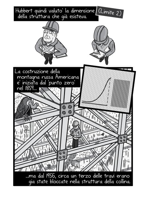 Hubbert quindi valuto' la dimensione della struttura che già esisteva. La costruzione della montagna russa Americana e' iniziata dal 'punto zero' nel 1859 ma dal 1956, circa un terzo delle travi erano gia state bloccate nella struttura della collina.