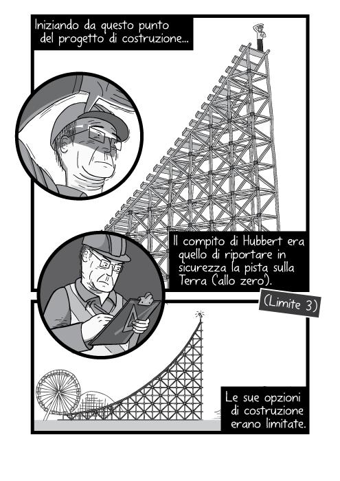 Iniziando da questo punto del progetto di costruzione... Il compito di Hubbert era quello di riportare in sicurezza la pista sulla Terra ('allo zero'). Le sue opzioni di costruzione erano limitate.
