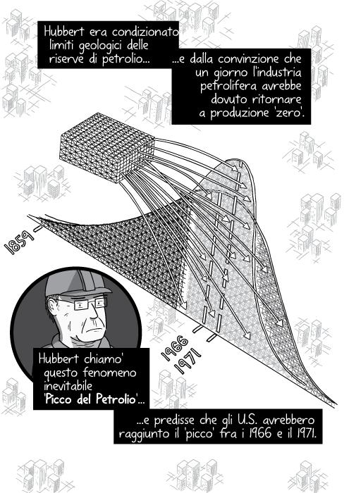 Hubbert era condizionato dai limiti geologici delle riserve di petrolio e dalla convinzione che un giorno l'industria petrolifera avrebbe dovuto ritornare a produzione 'zero'. Hubbert chiamo' questo fenomeno inevitabile 'Picco del Petrolio' e predisse che gli U.S. avrebbero raggiunto il 'picco' fra i 1966 e il 1971.