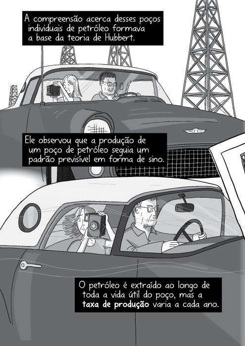 Ilustração de marido e mulher dirigindo na rodovia dentro do carro. A compreensão acerca desses poços individuais de petróleo formava a base da teoria de Hubbert. Ele observou que a produção de um poço de petróleo seguia um padrão previsível em forma de sino. O petróleo é extraído ao longo de toda a vida útil do poço, mas a taxa de produção varia a cada ano.