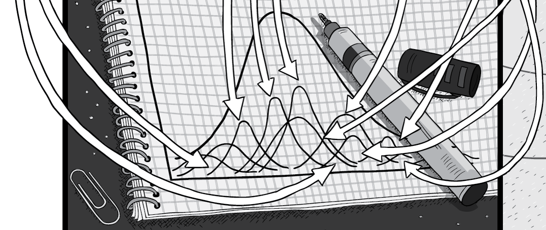 Cartoon illustration of Peak Oil depletion curve, with arrows showing how it is composed