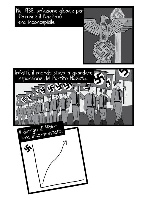 Nel 1938, un'azione globale per fermare il Nazismo era inconcepibile. Infatti, il mondo stava a guardare l'espansione del Partito Nazista. Il diniego di Hitler era incontrastato.