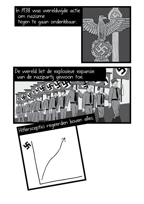 In 1938 was wereldwijde actie om nazisme tegen te gaan ondenkbaar. De wereld liet de explosieve expansie van de nazipartij gewoon toe. Hitlersceptici regeerden boven alles.