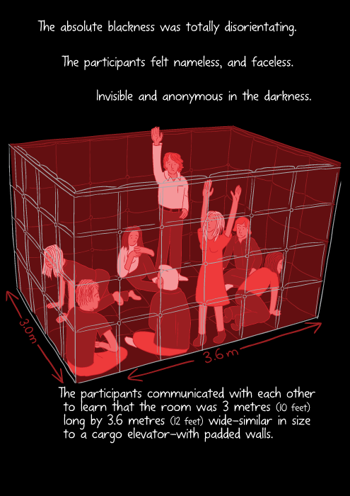 Infrared red imagery, high angle view of students inside the Deviance in the Dark padded room. The absolute blackness was totally disorientating. The participants felt nameless, and faceless. Invisible and anonymous in the darkness. The participants communicated with each other to learn that the room was 3 metres (10 feet) long by 3.6 metres (12 feet) wide—similar in size to a cargo elevator—with padded walls.