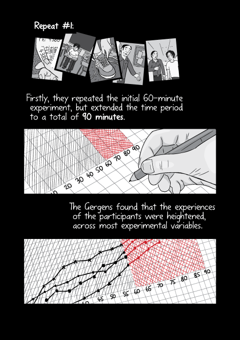 Cartoon hand holding pen, drawing lines on graph paper. Repeat #1: Firstly, they repeated the initial 60-minute experiment, but extended the time period to a total of 90 minutes. The Gergens found that the experiences of the participants were heightened, across most experimental variables.