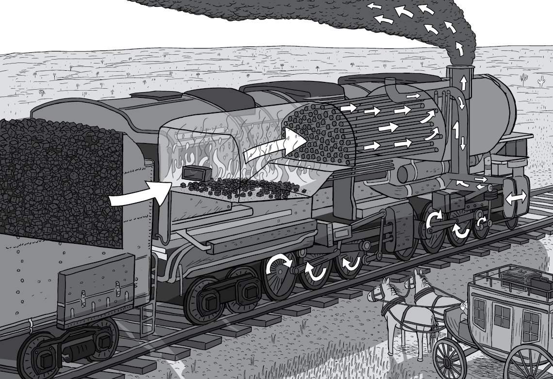 Cross section of stream train locomotive engine. Arrows show the flow of energy, coal, and movement through the train as the wheels rotate, and the smoke escapes through the chimney of the train.