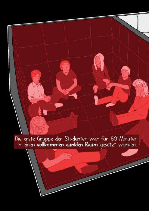 Die erste Gruppe der Studenten war für 60 Minuten in einen vollkommen dunklen Raum gesetzt worden.