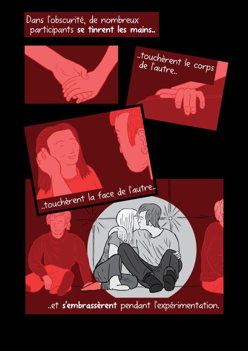 Dans l'obscurité, de nombreux participants se tinrent les mains touchèrent le corps de l'autre touchèrent la face de l'autre et s'embrassèrent pendant l'expérimentation.