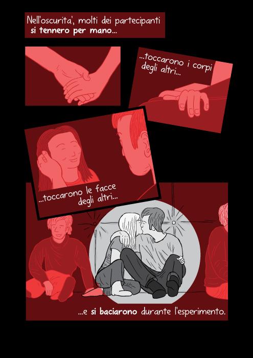 Nell'oscurita', molti dei partecipanti si tennero per mano toccarono i corpi degli altri toccarono le facce degli altri e si baciarono durante l'esperimento.