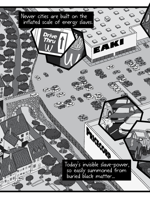 Aerial view of IKEA big box store, and urban sprawl car park. Newer cities are built on the inflated scale of energy slaves. Today's invisible slave-power, so easily summoned from buried black matter...