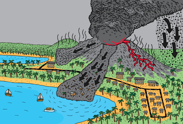 Cartoon high-angle volcano. Lava flow, mud slide, pyroclastic flow, ash cloud. Tropical beach.