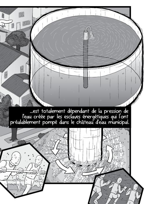 ...est totalement dépendant de la pression de l'eau créée par les esclaves énergétiques qui l'ont préalablement pompé dans le château d'eau municipal.
