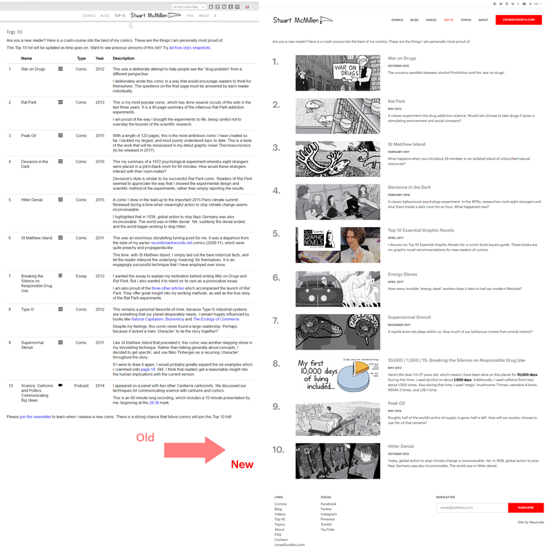 stuartmcmillen.com website redesign: Top 10 list comparison
