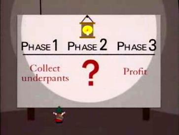 South Park Underpants Gnomes