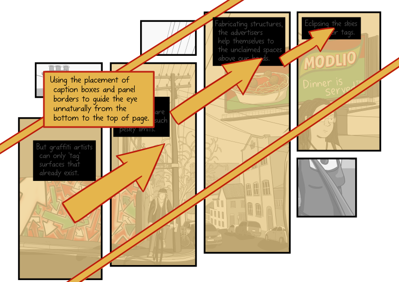 Reading path of a comic from left-to-right, bottom-to-top.