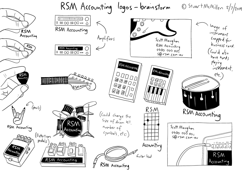 Music industry business logo ideas, featuring cartoon guitars, amplifiers, drum kits, pedal board, and other rock imagery